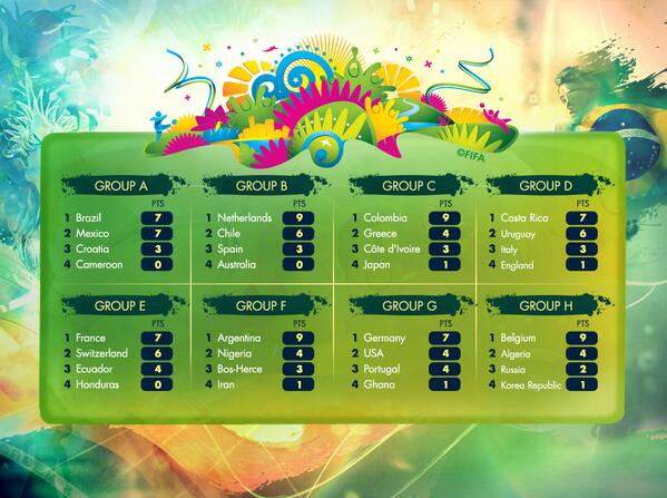 cup20141