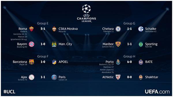 Футбол лига чемпионов результаты вчерашних матчей [PUNIQRANDLINE-(au-dating-names.txt) 43