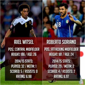 witsel-soriano