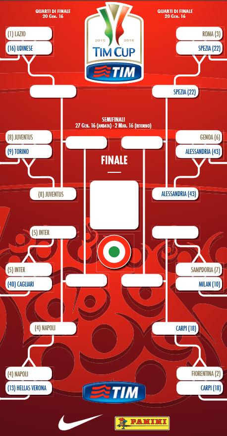 матчи 1/8 финала Кубка Италии