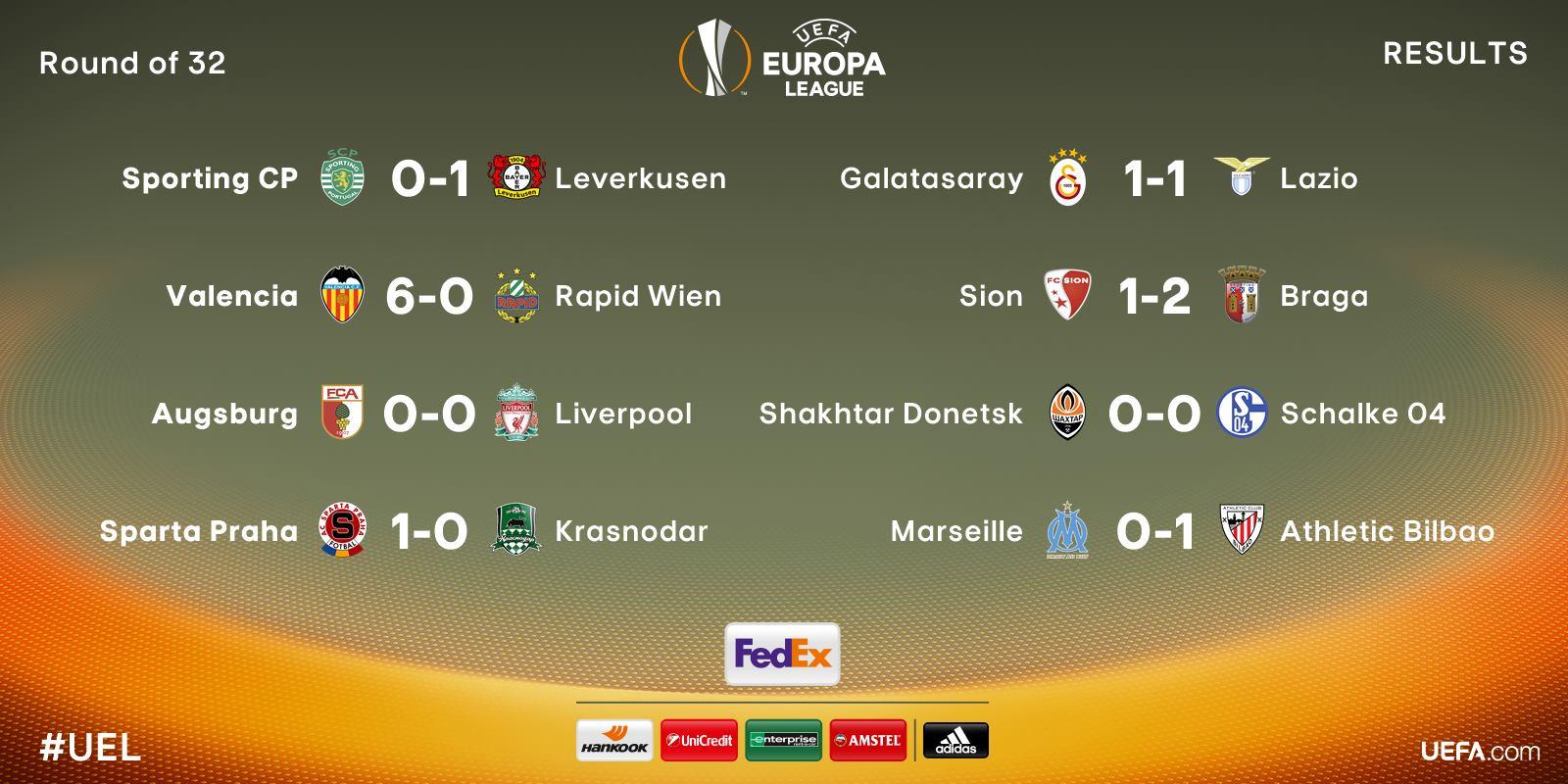 Таблица лиги европы.