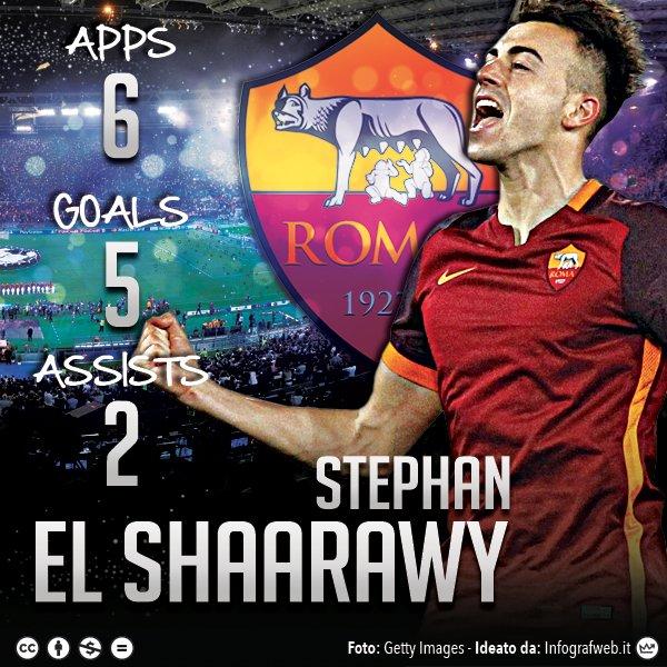 el-shaarawy