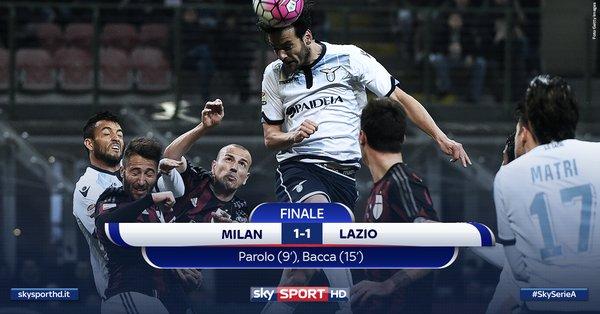 milan-lazio_1-1_16