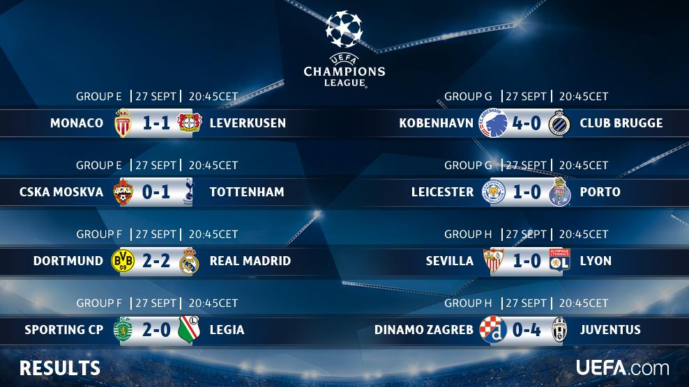 Лига чемпионов результаты матчей вчерашних [PUNIQRANDLINE-(au-dating-names.txt) 49