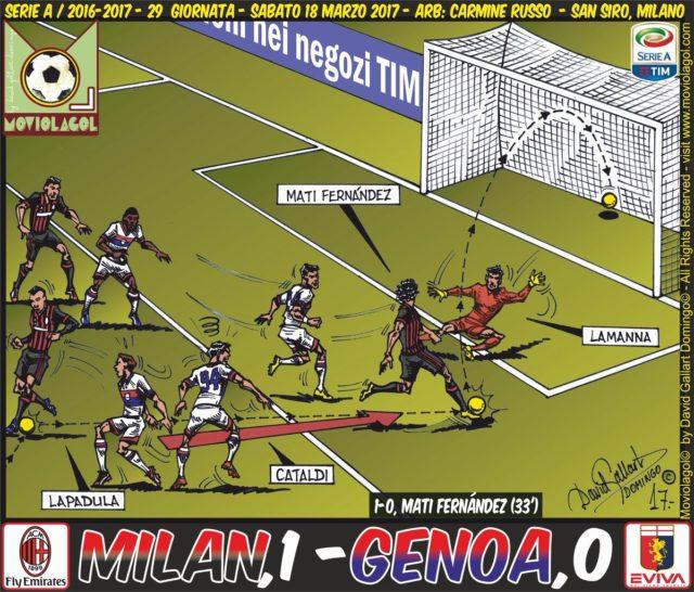 Комикс на гол Фернандеса