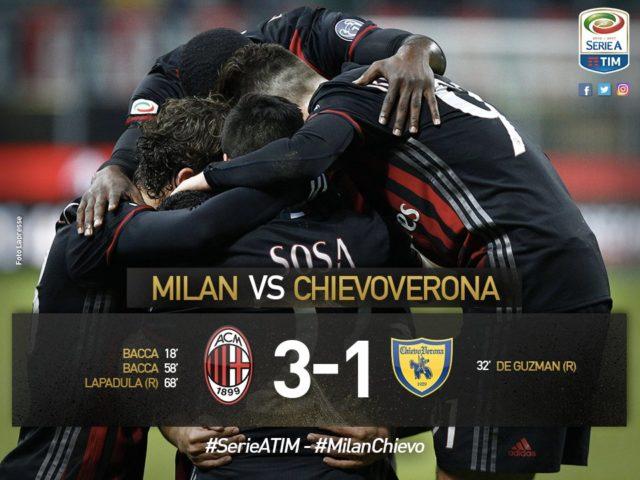 Милан - Кьево 3-1