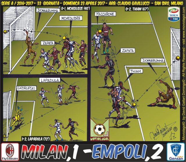 Голы матча Милан - Эмполи