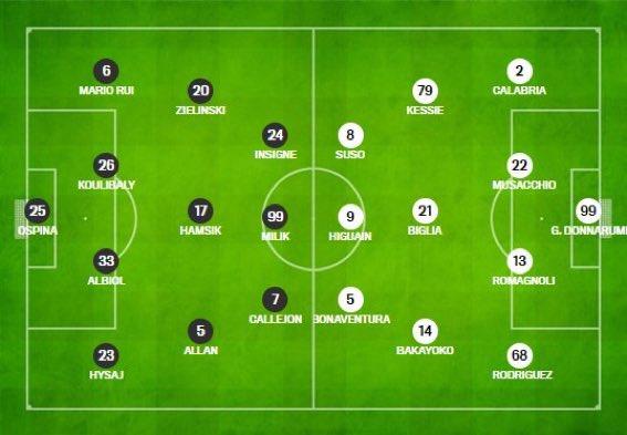 Милан ювентус составы команд